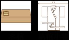 プランに含まれているもの: 木棺、納棺小物
